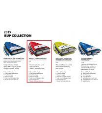 Aqua Marina Race 2019 - 427 x 69 x 15cm